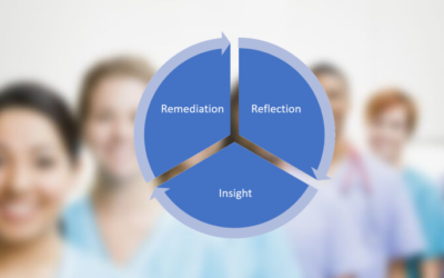 Fitness to Practise – Reflection, Insight & Remediation for Doctors
